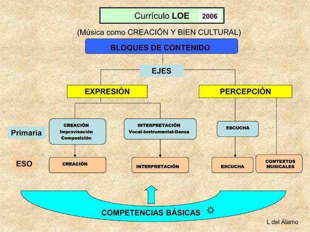 lomce5